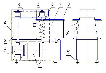 Технические характеристики машины