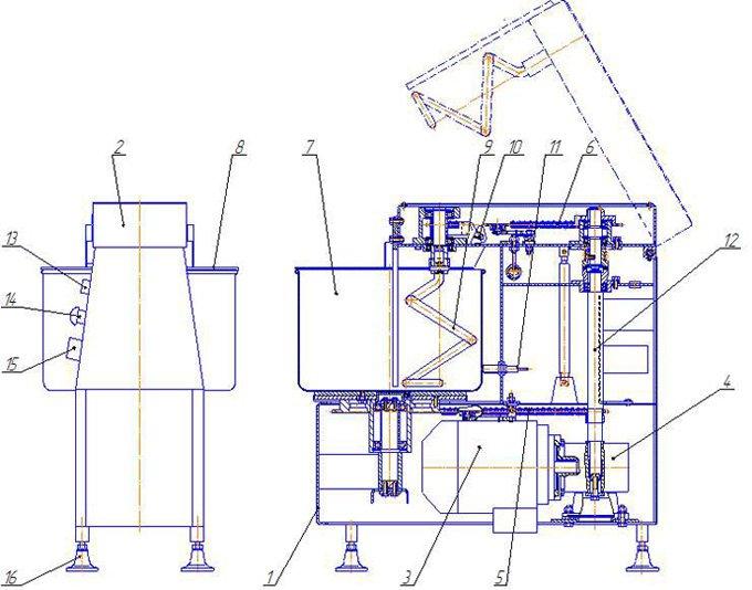 Технические характеритсики тестомесильной машины МТ-30